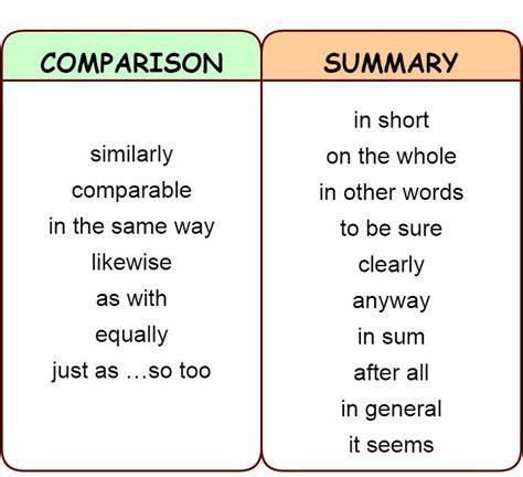 Linking words used in essay writing jpg 725x661
