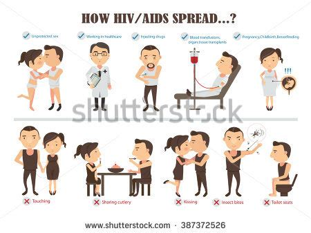 cases hiv transmision from oral sex jpg 450x337
